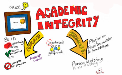 Cartoon about Academic Integrity