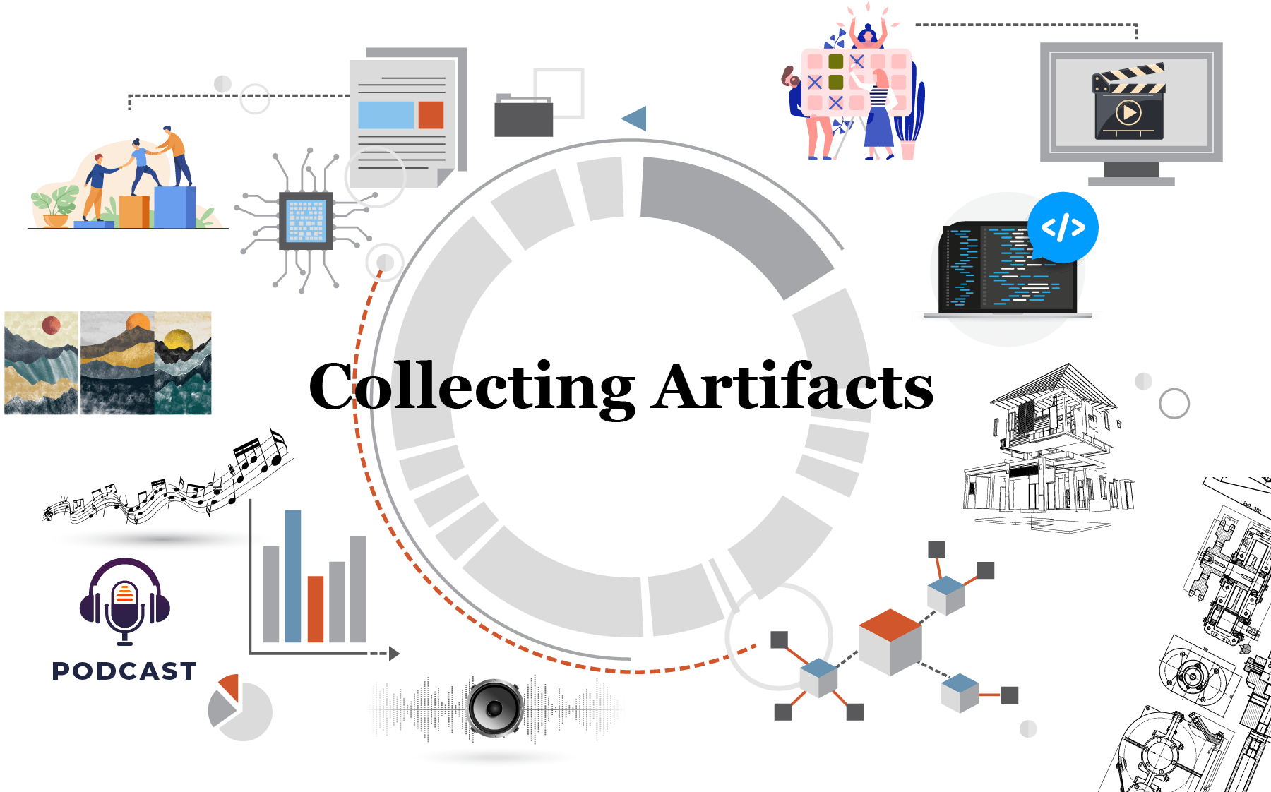a diagram of different formats of artifacts