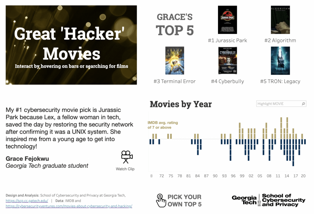 Great 'Hacker' Movies