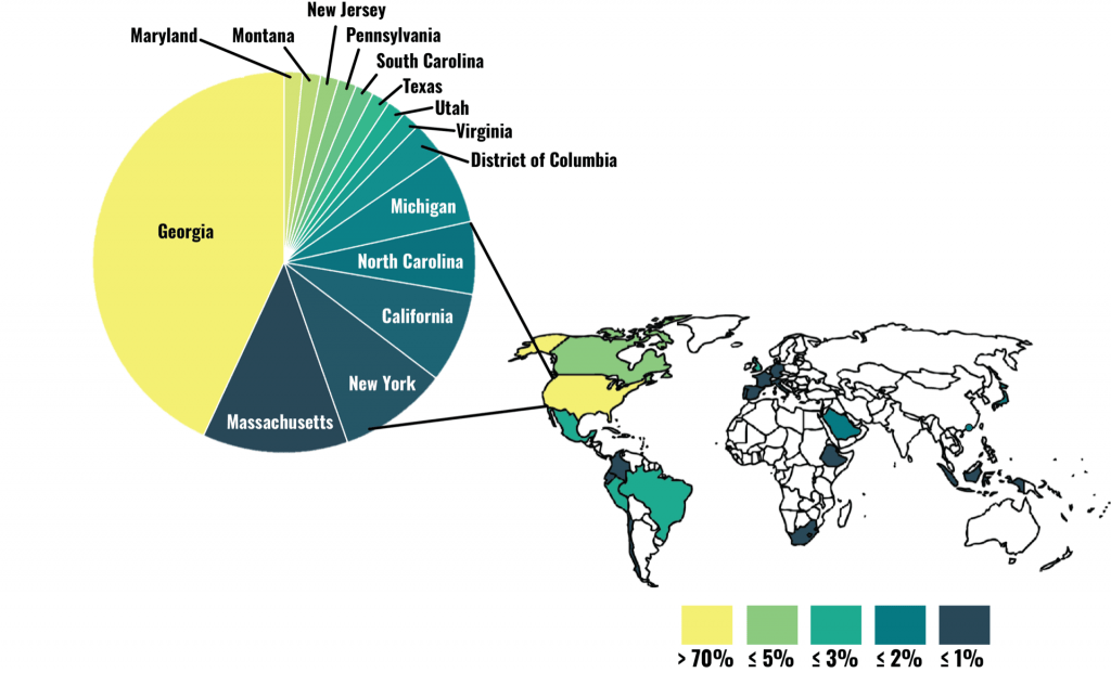 A map and pie chart describing where workshop attendees were attending from. Attendees hailed from 20 countries around the world and 15 states within the U.S.