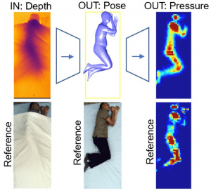 Example of inferring 3D body pose and body pressure from a depth image.