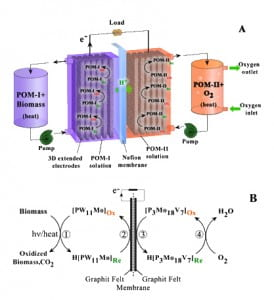 fuelcell2
