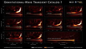 Time-frequency heat map of the gravitational wave signals from the first gravitational transient catalog (GWTC-1)