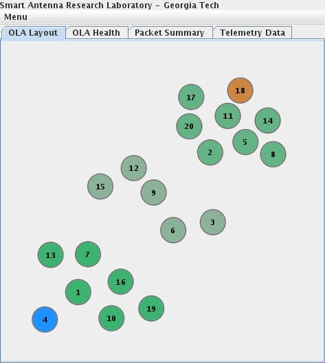Figure 5. A screen on the GUI, showing node locations.