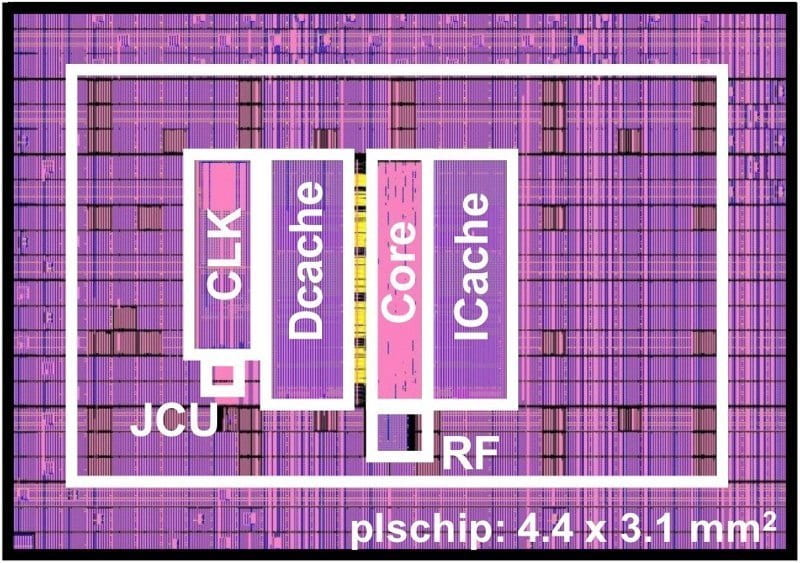 Technology: Intel 32nm A 45nm Resilient and Adaptive Microprocessor Core for Dynamic Variation Tolerance (ISSCC 2010, JSSC 2011)