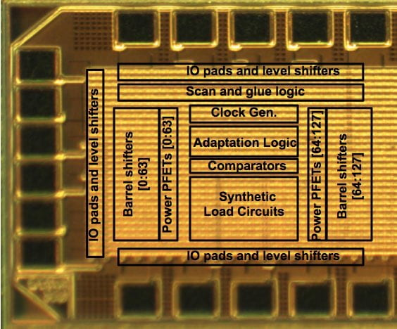Technology: IBM 130nm A Fully Digital LDO with Adaptive Control and Reduced Dynamic Stability (ISSCC 2015)