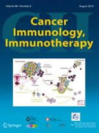 Publication Announcement – Cancer Immunology, Immunotherapy